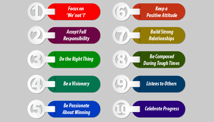 10 Inherent Qualities of a Great Leader