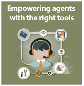 Empowering Agents with the Right Tools
