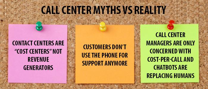 Call Center: Myths Vs Reality