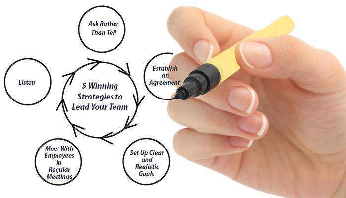 5 Winning Strategies to Lead Your Team