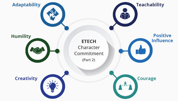 Etech Character Commitments Depth Look
