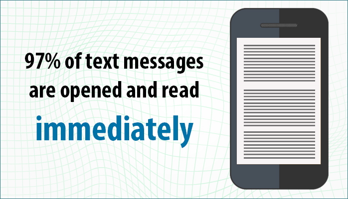 Importance of Text Messaging