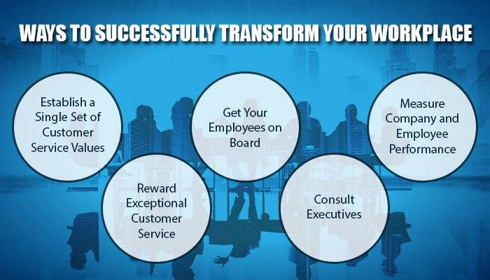 Ways to Successfully Transform Your Workplace