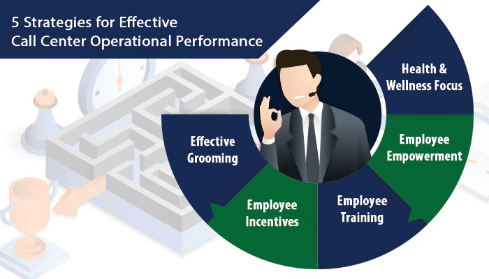 5 Strategies for Effective Call Center Operational Performance