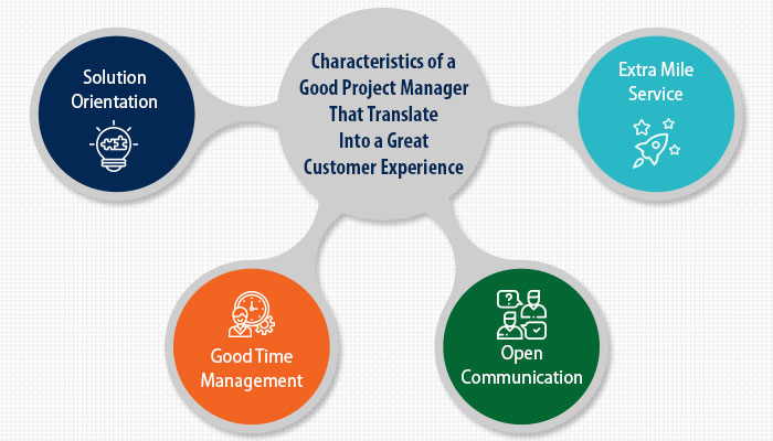 Characteristics of a Good Project Manager That Translate Into a Great Customer Experience