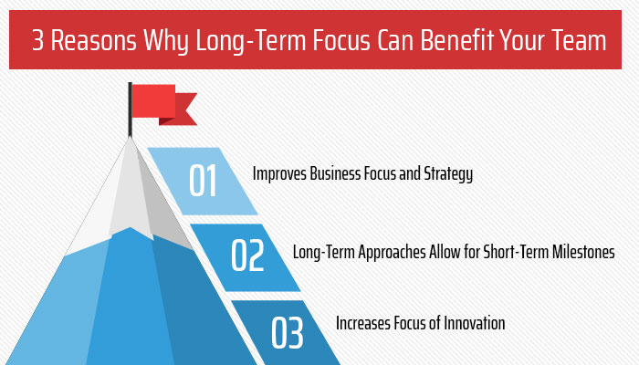 3 Reasons Why Long-Term Focus Can Benefit Your Team