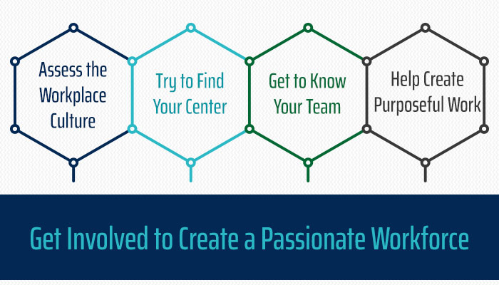 Get Involved to Create a Passionate Workforce
