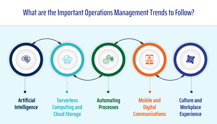 What are the Important Operations Management Trends to Follow?