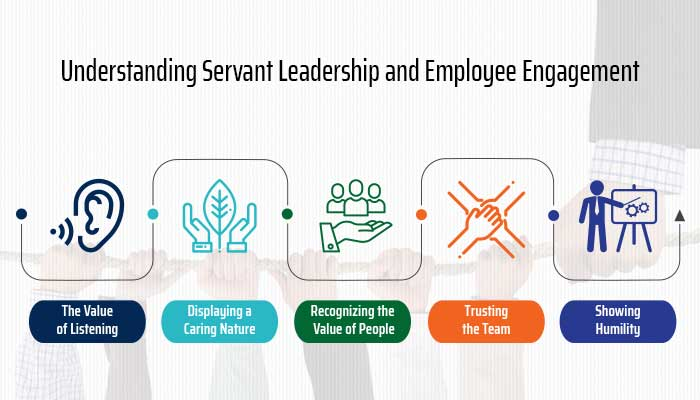 5 Ways Servant Leadership Improves Employee Engagement