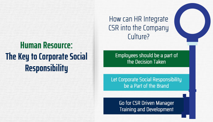 Human Resource: The Key to Corporate Social Responsibility