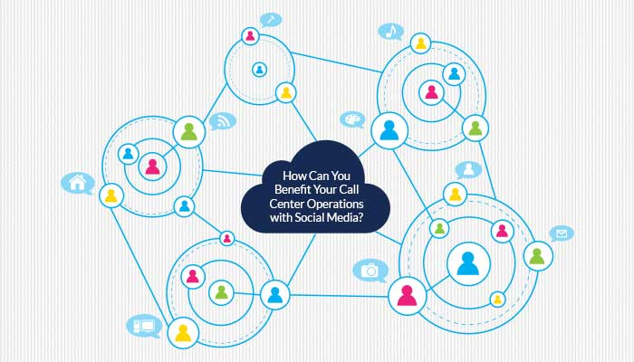 How Can You Benefit Your Call Center Operations with Social Media?