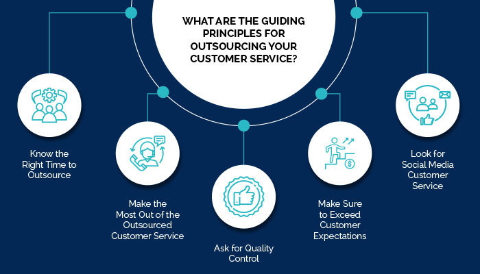 What are the Guiding Principles for Outsourcing Your Customer Service?