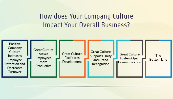 How does Your Company Culture Impact Your Overall Business?